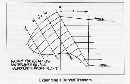 Expanding a Curved Transom